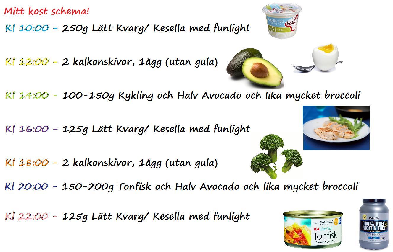 bra diet schema