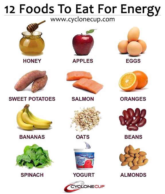 Best Foods To Beat Heart Failure