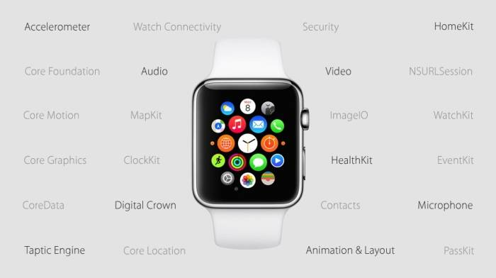 Apple-Watch-OS-2-what-you-need-to-know